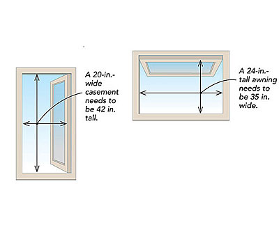 This Illistration Is Of The Proper Sizes For An Egress Window In Bracebridge Gravenhurst